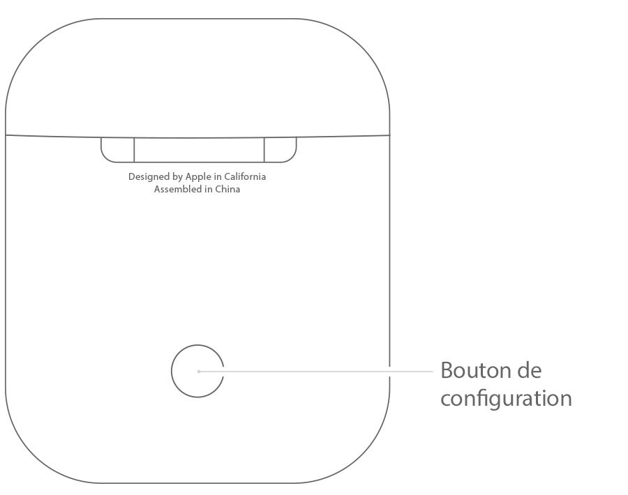 Gestion des AirPods - Communauté Apple
